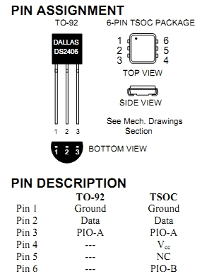 Datasheet DS2406