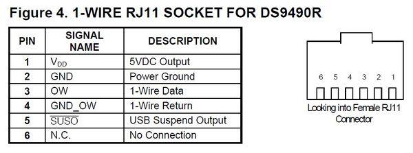 Information sur la sortie du DS9490R (Source : vesta.homelinux.free.fr)
