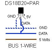 Schéma DS18B20+PAR