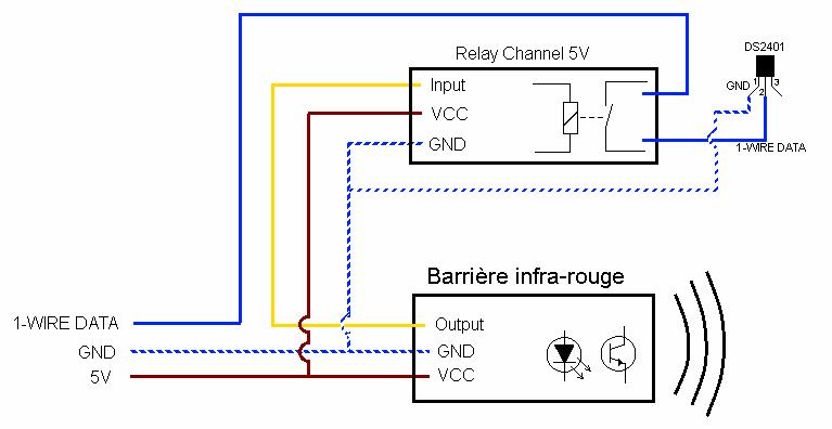 Principe de fonctionnement barrière IR